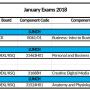 Mock Exams 8th Jan -22 Jan 2018